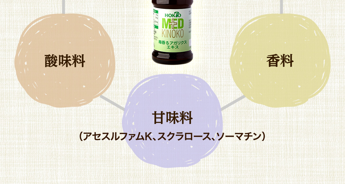 酸味料 甘味料(アセスルファムK、スクラロース、ソーマチン) 香料